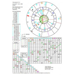 Horoskop tranzytowy-wykres+opis drukowany